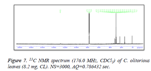 biomedres-NMR-spectrum