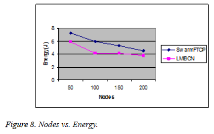 biomedres-Nodes-Energy