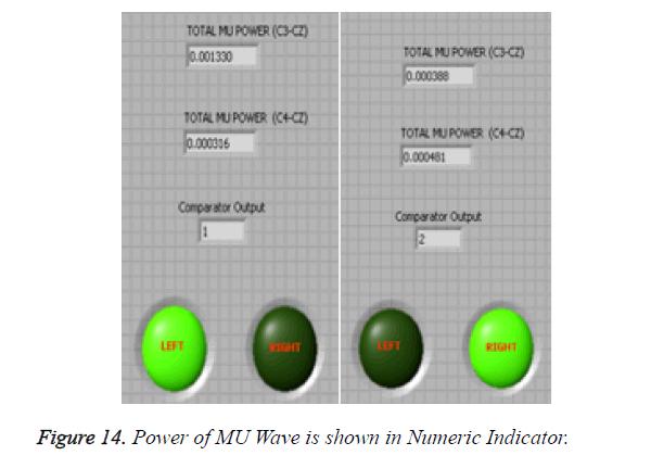 biomedres-Numeric-Indicator