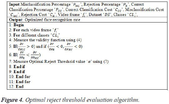 biomedres-Optimal-reject-threshold