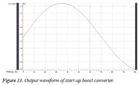 biomedres-Output-converter
