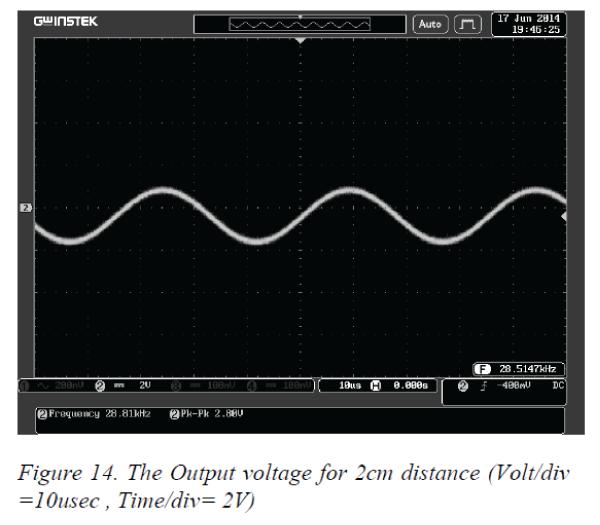 biomedres-Output-voltage-2cm