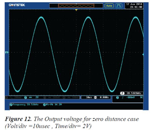biomedres-Output-voltage-zero