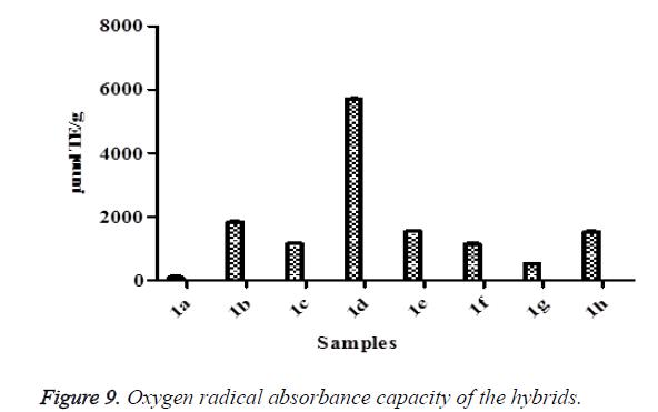 biomedres-Oxygen-radical