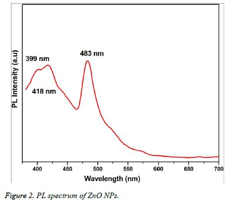 biomedres-PL-spectrum