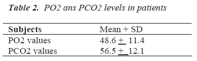 biomedres-PO2-PCO2-levels