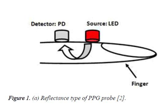 biomedres-PPG-probe