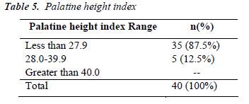 biomedres-Palatine-height-index