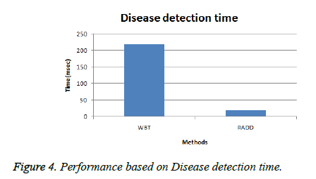 biomedres-Performance-based