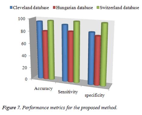 biomedres-Performance-metrics