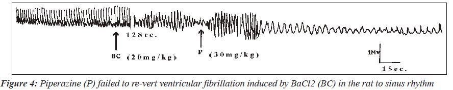 biomedres-Piperazine-failed-re-vert-ventricular-fibrillation