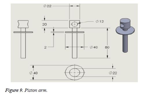 biomedres-Piston-arm