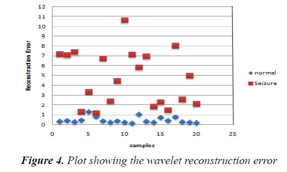 biomedres-Plot-showing