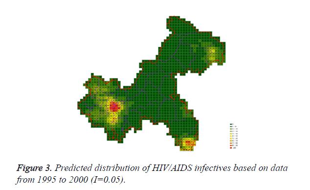 biomedres-Predicted-distribution