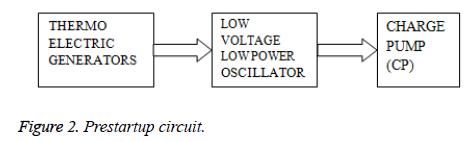 biomedres-Prestartup-circuit