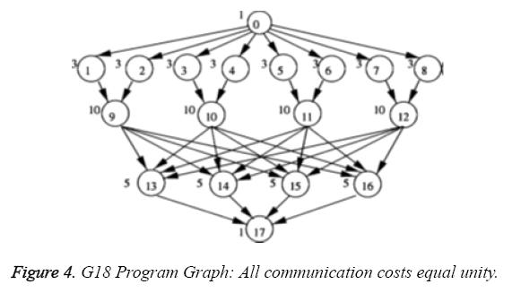 biomedres-Program-Graph