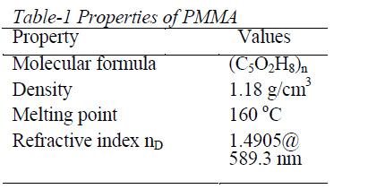 biomedres-Properties-of-PMMA