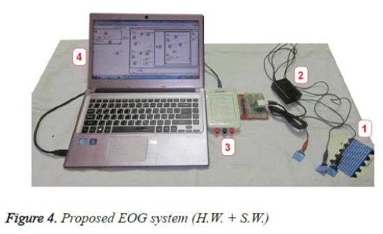 biomedres-Proposed-EOG-system