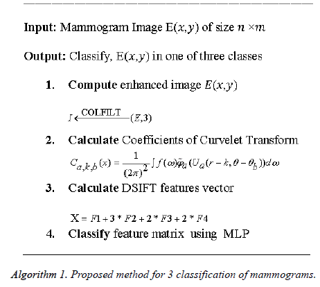 biomedres-Proposed-mammograms