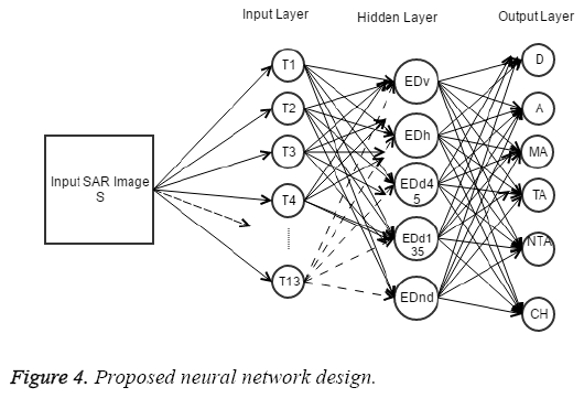 biomedres-Proposed-neural-network