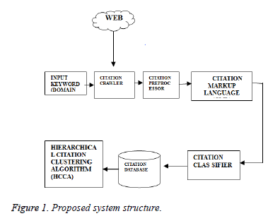 biomedres-Proposed-system-structure