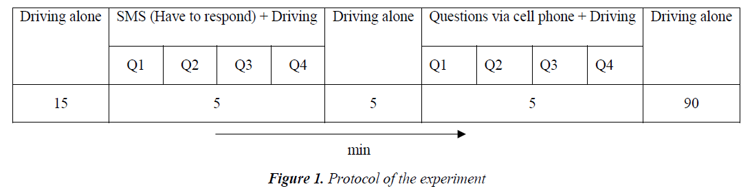 biomedres-Protocol-experiment