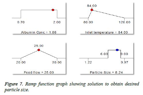 biomedres-Ramp-function