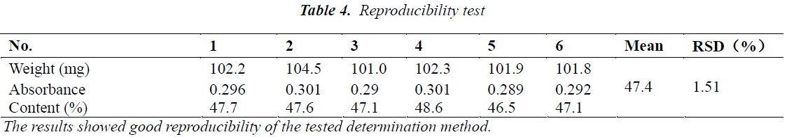 biomedres-Reproducibility-test