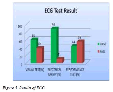 biomedres-Results-ECG
