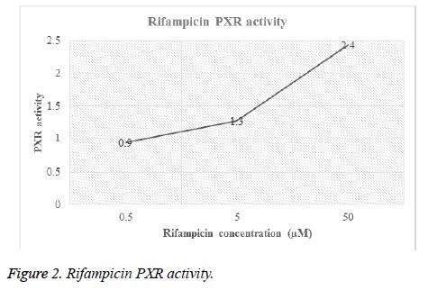 biomedres-Rifampicin