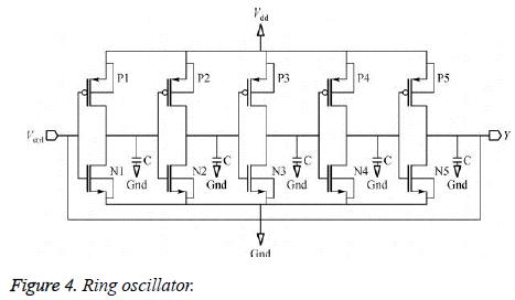 biomedres-Ring-oscillator
