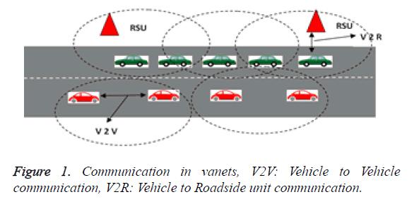biomedres-Roadside-unit-communication