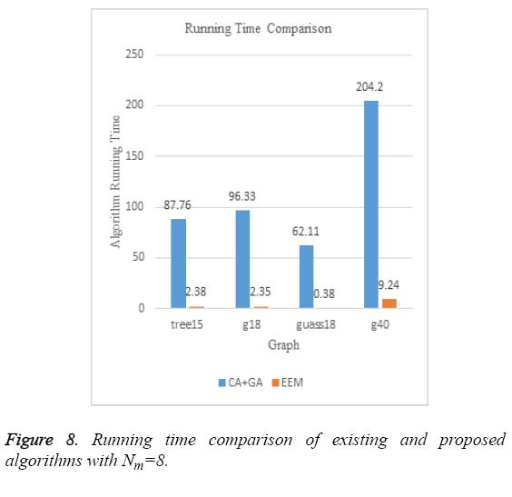 biomedres-Running-comparison
