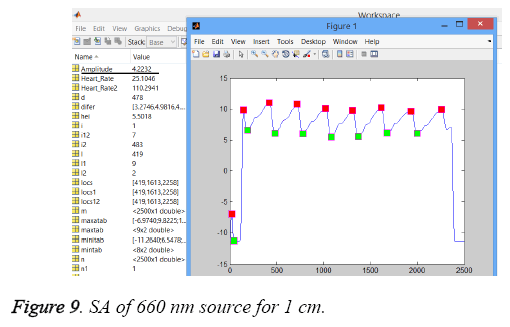 biomedres-SA-660nm-source-1-cm