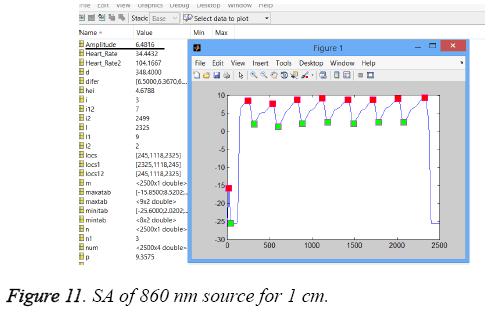 biomedres-SA-860nm-source-1-cm