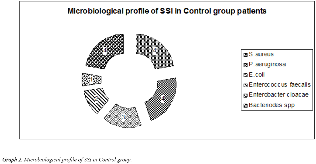 biomedres-SSI-Control-group