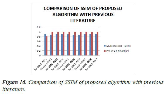 biomedres-SSIM-proposed-algorithm