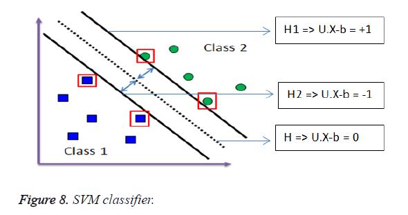 biomedres-SVM-classifier