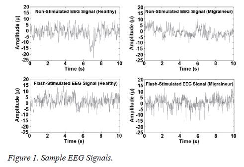 biomedres-Sample-EEG