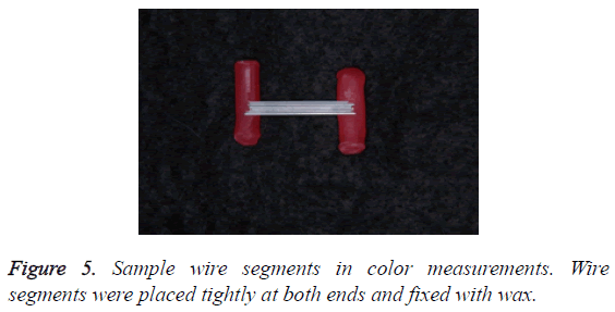 biomedres-Sample-wire-segments