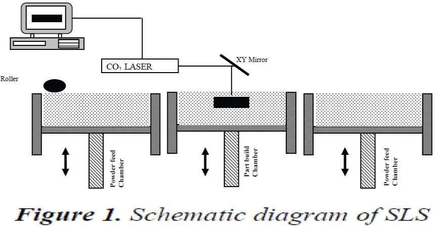 biomedres-Schematic-diagram-SLS