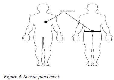 biomedres-Sensor-placement