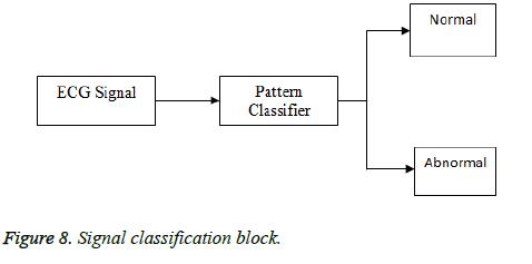 biomedres-Signal-classification