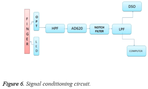 biomedres-Signal-conditioning-circuit