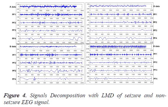 biomedres-Signals-Decomposition