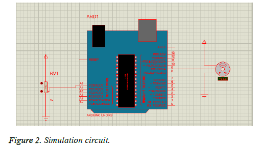 biomedres-Simulation-circuit