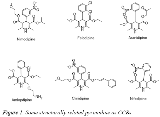 biomedres-Some-structurally-pyrimidine