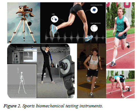 biomedres-Sports-biomechanical