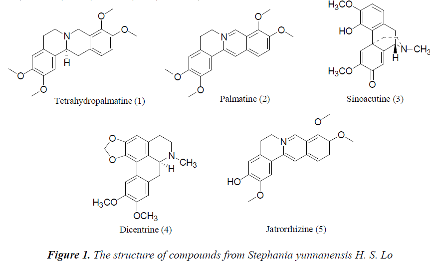 biomedres-Stephania-yunnanensis