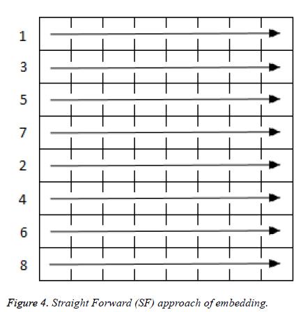 biomedres-Straight-Forward